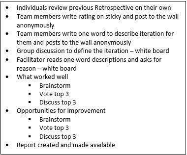Retrospectives2