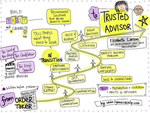From Order Taker to influencer: Becoming a Trusted Advisor Visual Notes