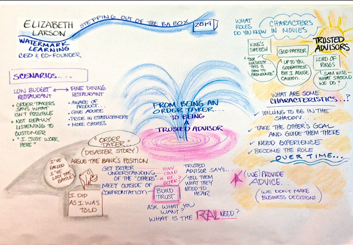From Order Taker to Influencer Becoming a Trusted Advisor Visual Notes