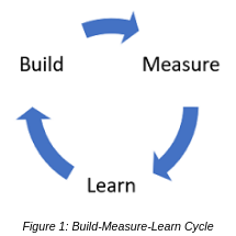 B-M-L Cycle